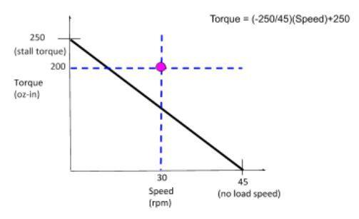 24-torqueJPG