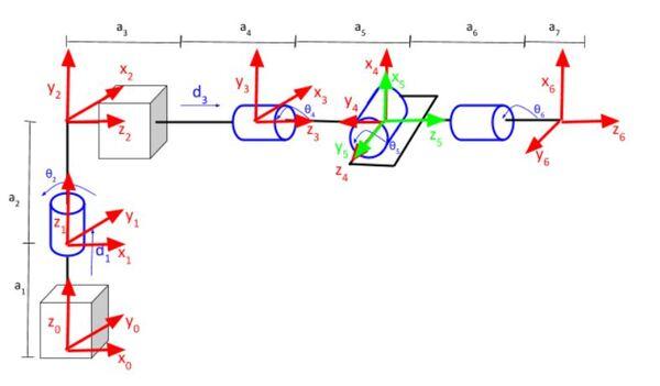 5-spherical-robotJPG