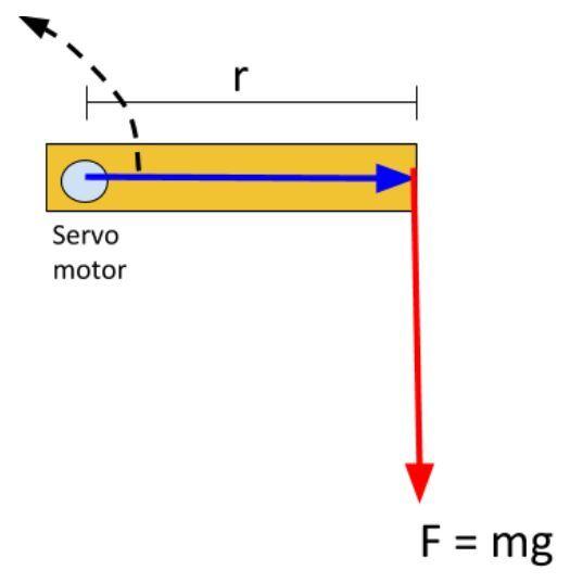 7-torque-servo-motorsJPG