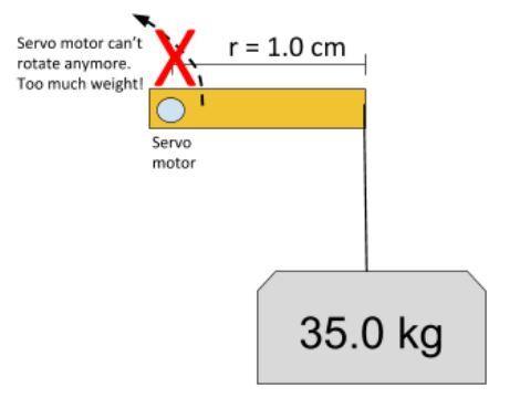 9-torque-servo-motorsJPG