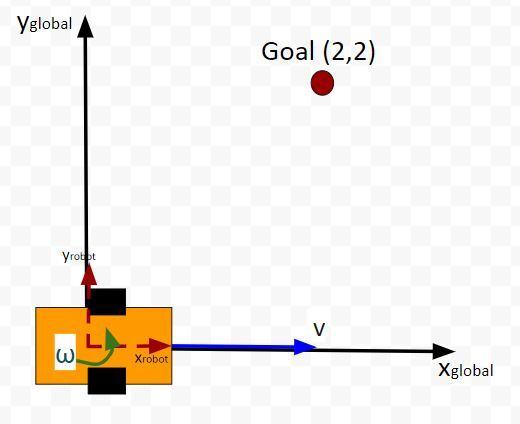 12-goal-pointJPG