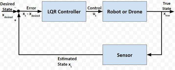 2-feedback-controlJPG