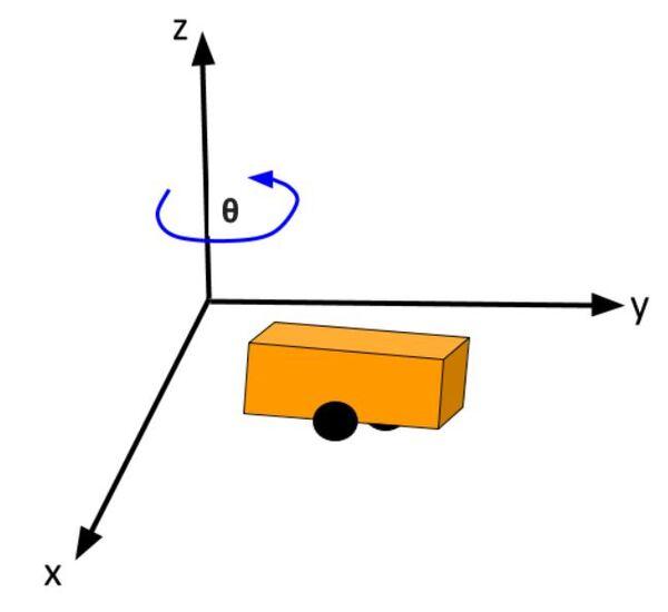 2-kinematic-diagramJPG