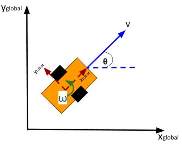 3-kinematic-diagram-2JPG