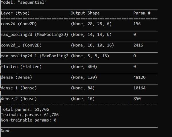 5-neural-network-statisticsJPG