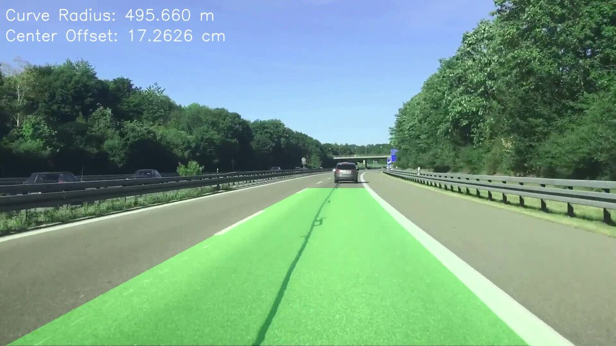The Ultimate Guide to Real-Time Lane Detection Using OpenCV