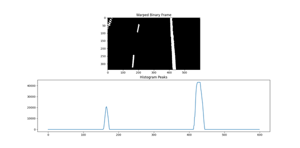 histogram-lane-detection