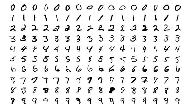 mnist-data-set