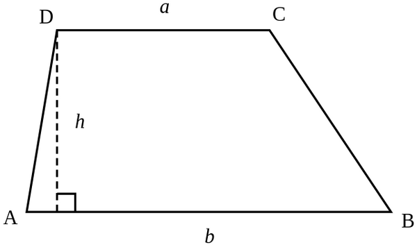 trapezoidsvg