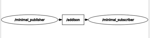 13-relationship-between-nodesJPG