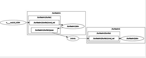 3-node-relationshipJPG