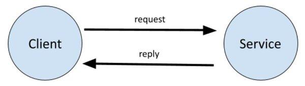 service_client-1