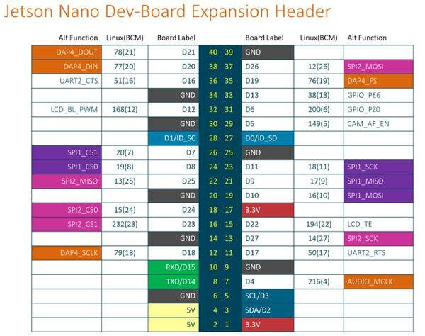 1-pin-diagram-nvidia-jetson-nano