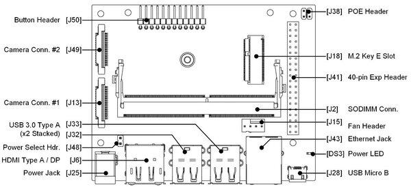nvidia-jetson-nano-b01-pinout