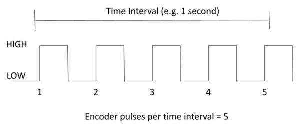 time-intervalJPG