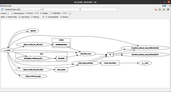 20-ros-node-graph