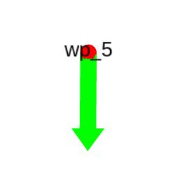 7-waypoint-icon