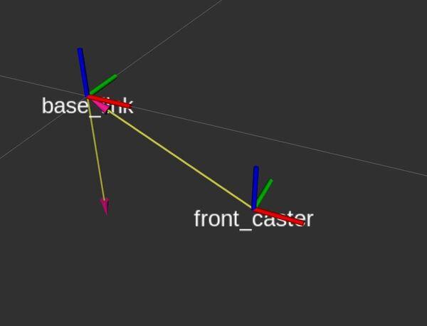8-base-link-front-caster-wheel